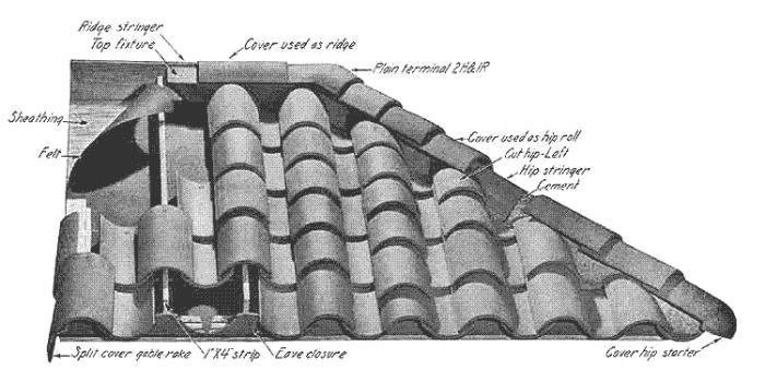 Tile Roofing Patterns - Mission